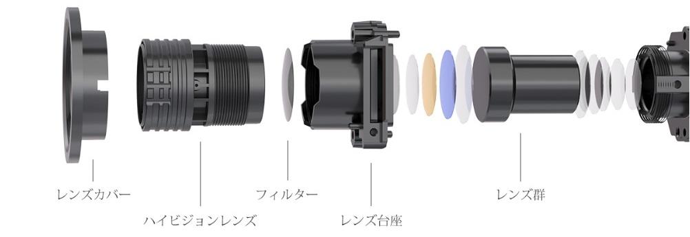 BW Space Pro 4Kモデルのカメラは、SONY製1/1.7インチCMOSセンサー搭載、130度の広角レンズを採用。F1.4絞り、4.45mm焦点距離、4K動画に加え、12メガピクセル静止画を撮影できます。画像がより鮮明になり、水中景色が広がります。