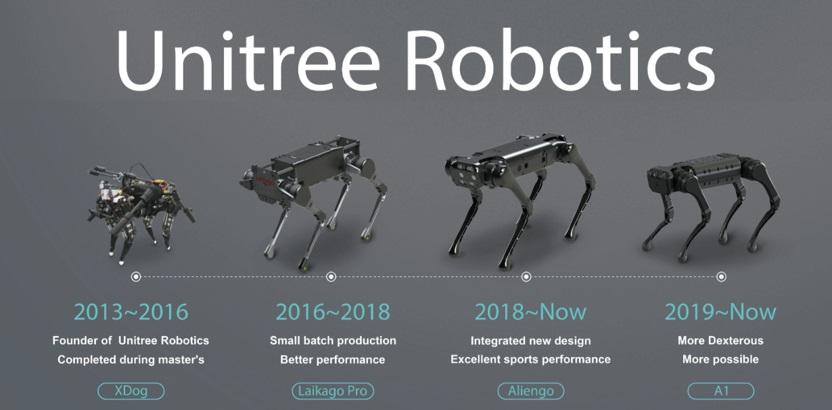 Unitree Roboticsについて
