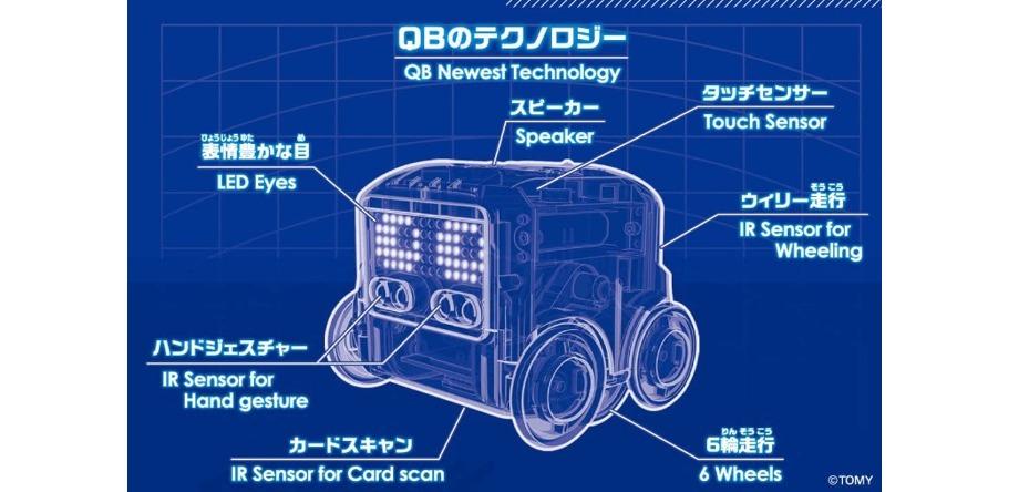 「ハロー! QB (キュービー) ブルー」にはいくつかの魅力を持っており、小さいボディなのにもかかわらずそのどれもが高いクオリティとなっています。