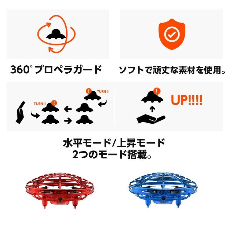UFO Drone(UFOドローン)パッケージ情報