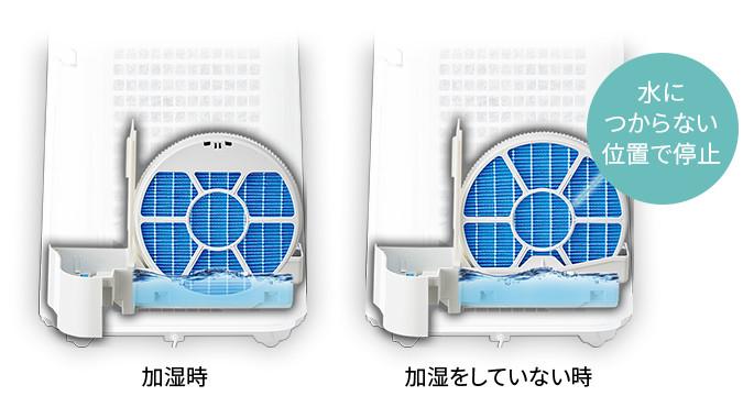 シャープ 加湿空気清浄機 KC-H50-W